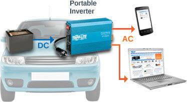Inverter Buying Guide | Tripp Lite
