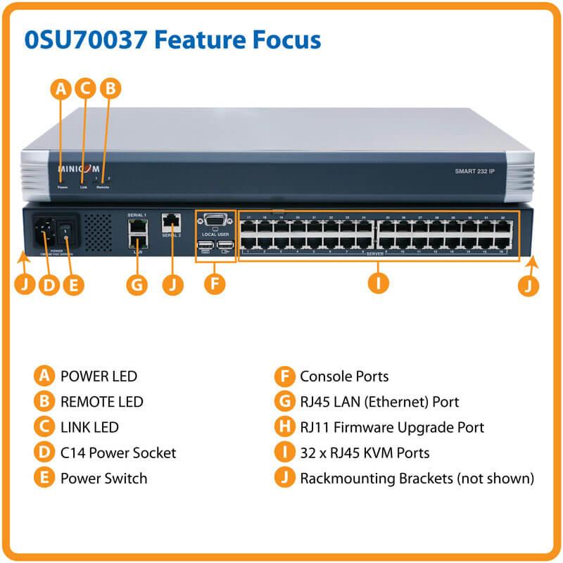 Minicom Smart 232 IP 32 Port Multi User Remote Access Cat5
