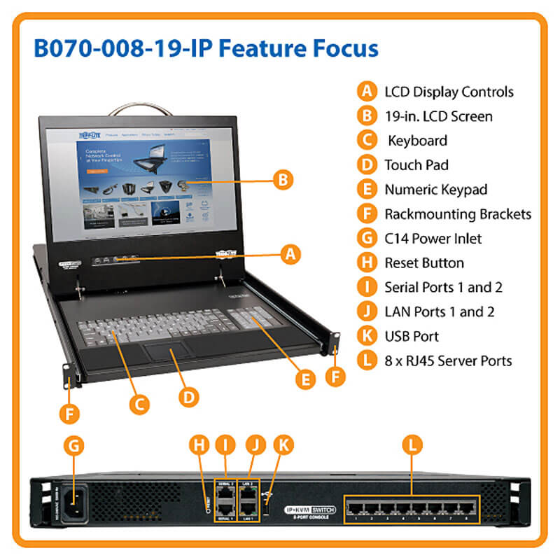 B070-008-19-IP highlights