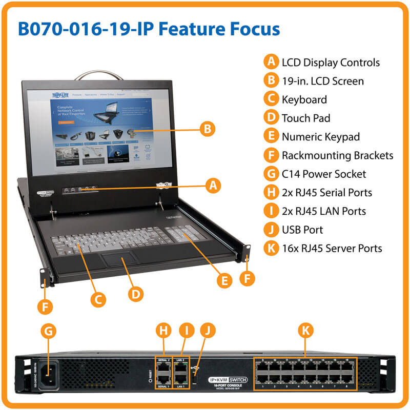 B070-016-19-IP highlights