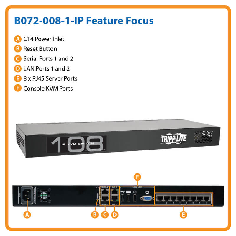 B072-008-1-IP highlights