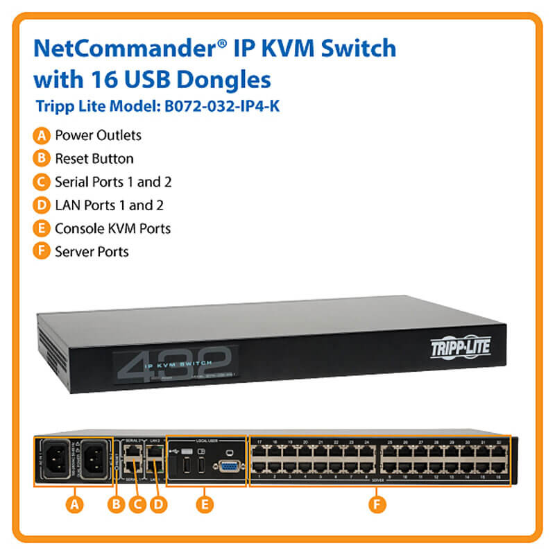 NetCommander 32 Port Cat5 IP KVM Switch 1U Rack Mount 4+1 User