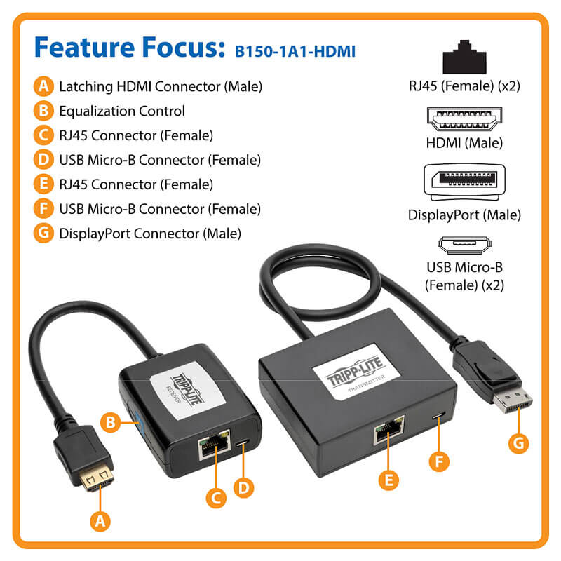 B150-1A1-HDMI highlights