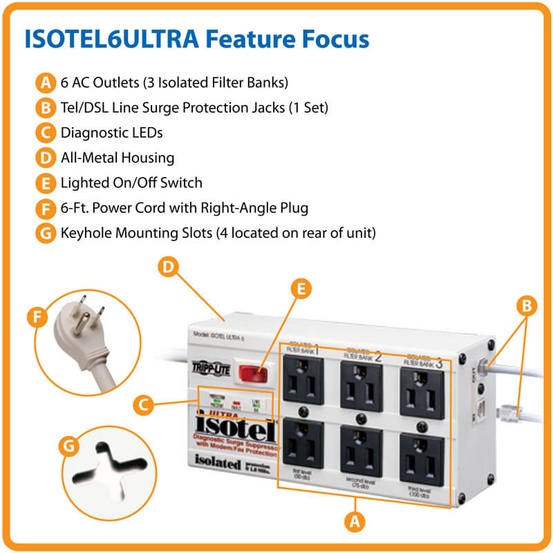 ISOTEL6ULTRA highlights