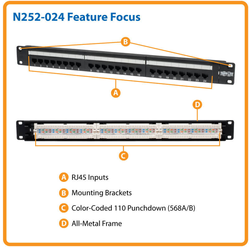 N252-024 highlights