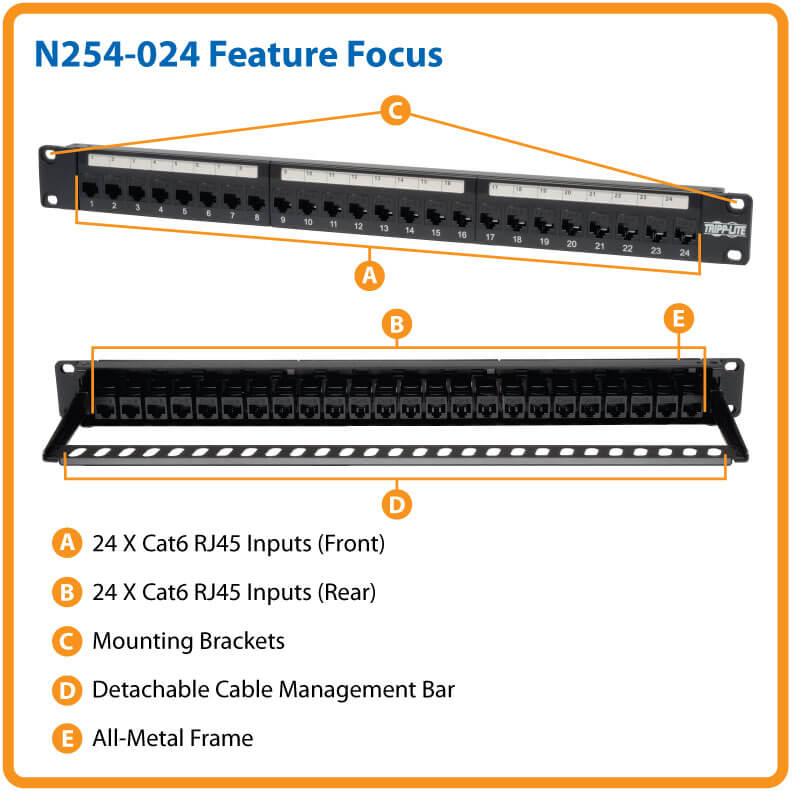 N254-024 highlights