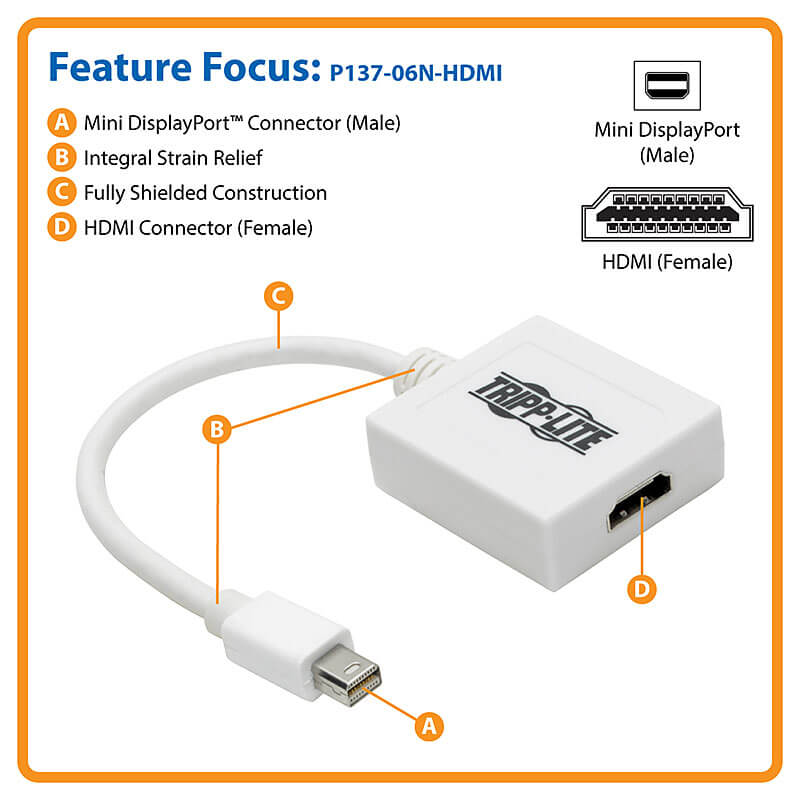 P137-06N-HDMI highlights
