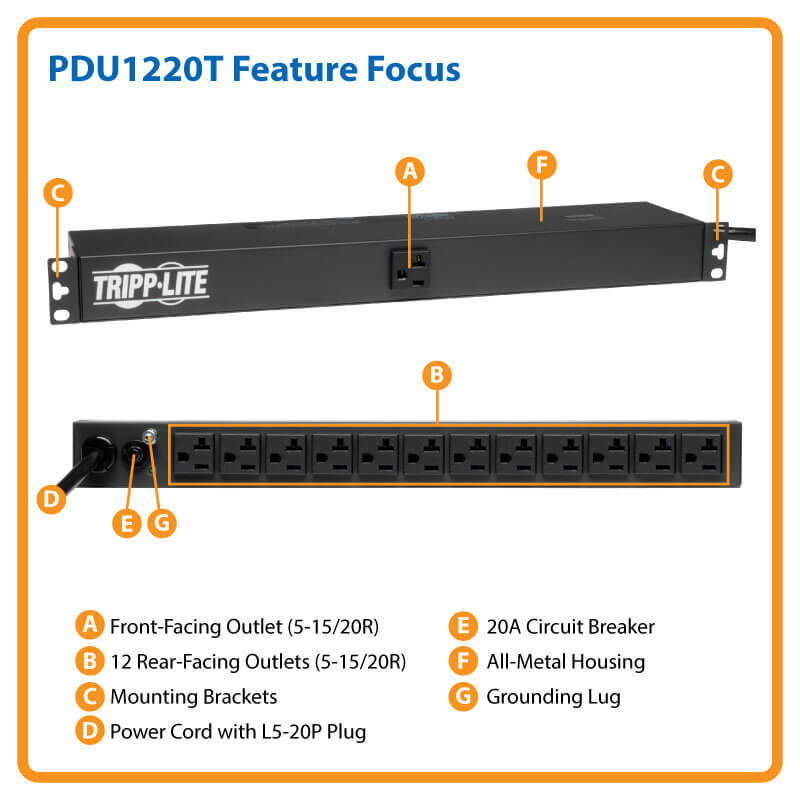 PDU1220T highlights