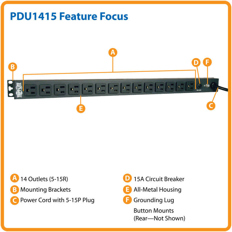 PDU1415 highlights