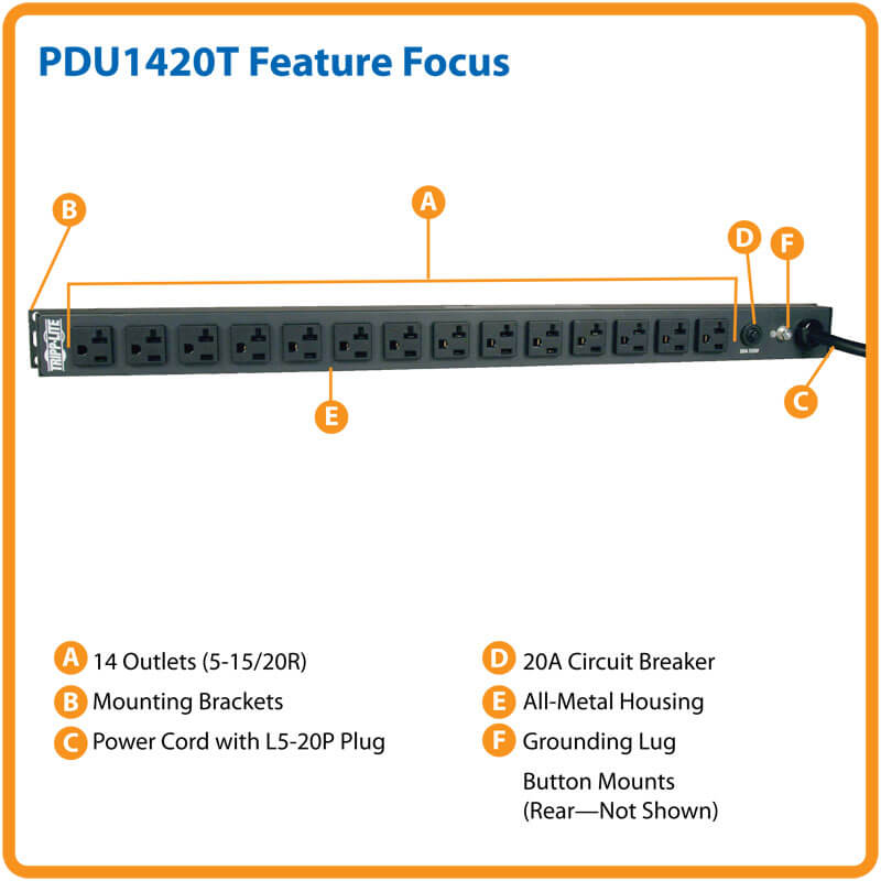 PDU1420T highlights