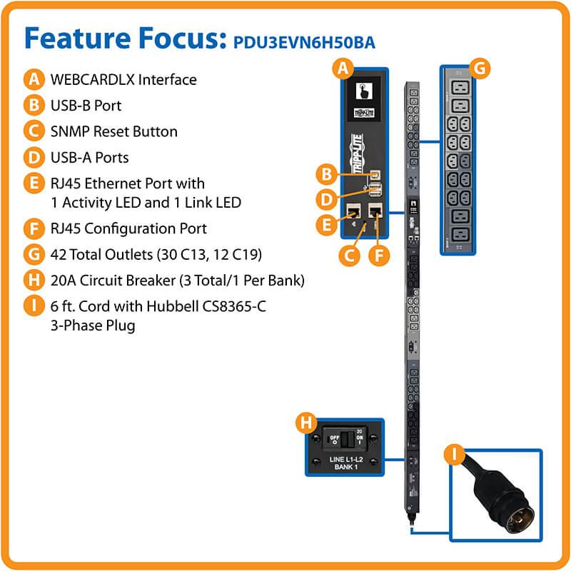 3-Phase PDU, Monitored, C13 (30)/C19 (12), Hubbell, 0U