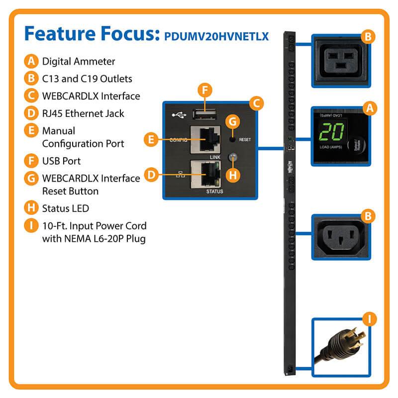 PDUMV20HVNETLX highlights