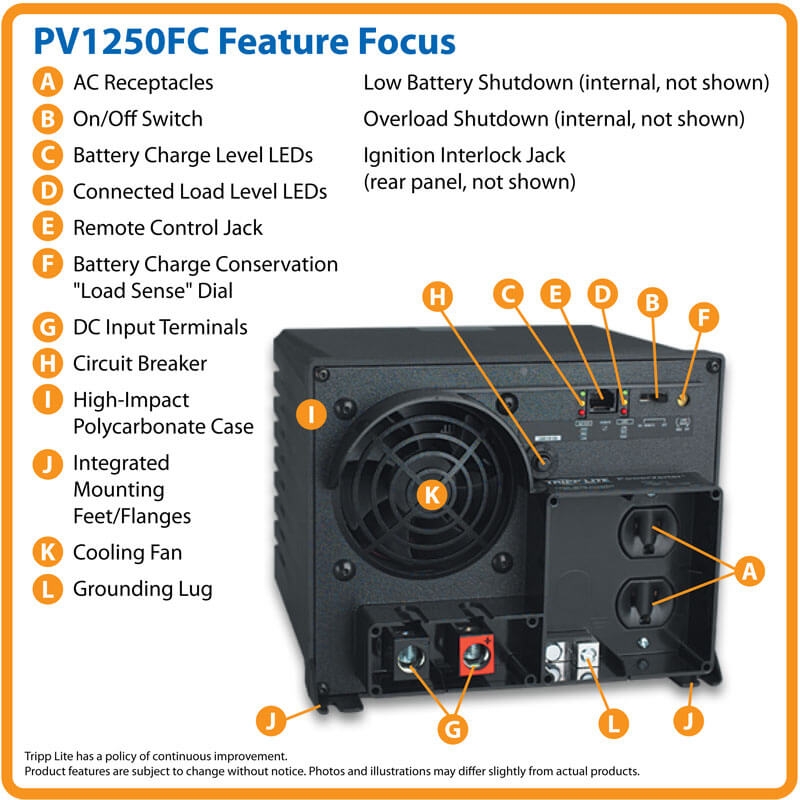 1250W PowerVerter Plus Industrial Strength Inverter 2 Outlets
