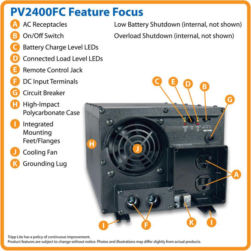 PV2400FC