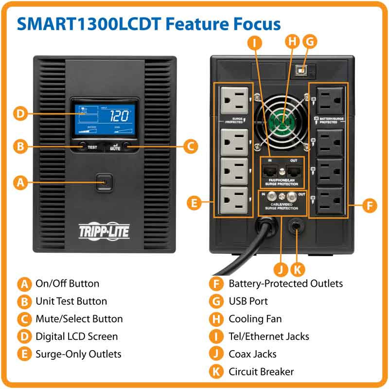 SMART1300LCDT highlights