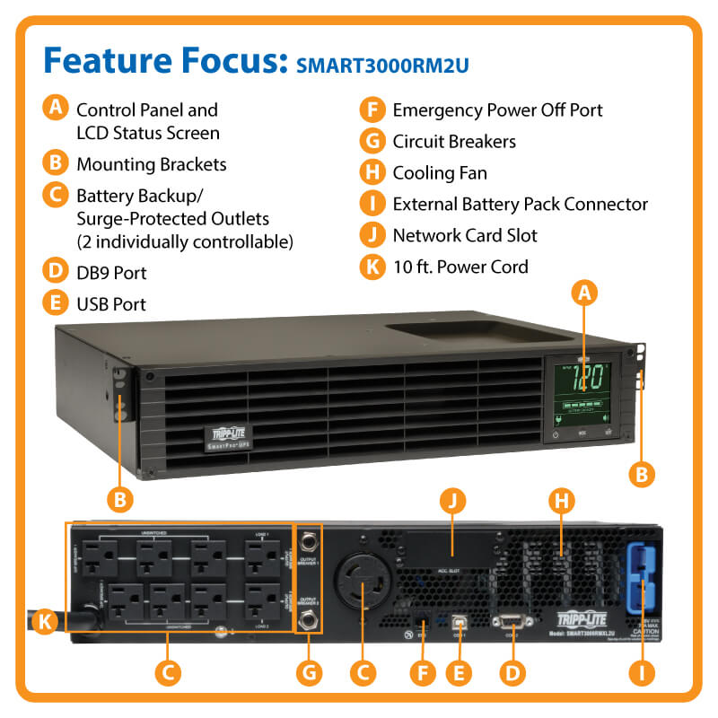 SMART3000RM2U highlights