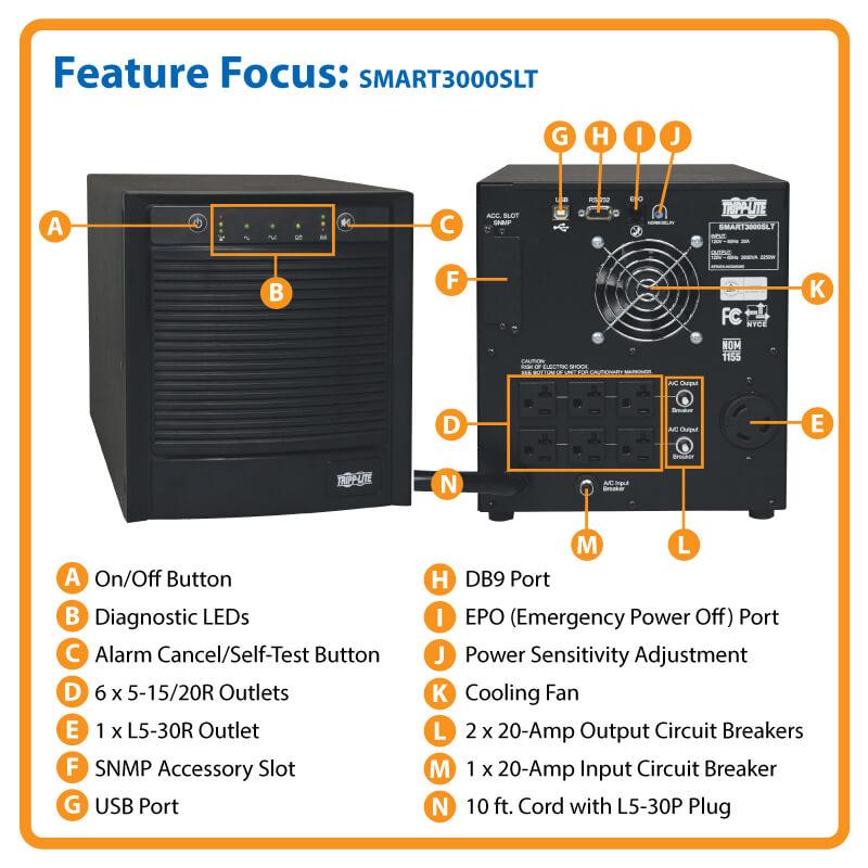 SmartPro 120V 3kVA 2 25kW Line Interactive Sine Wave UPS