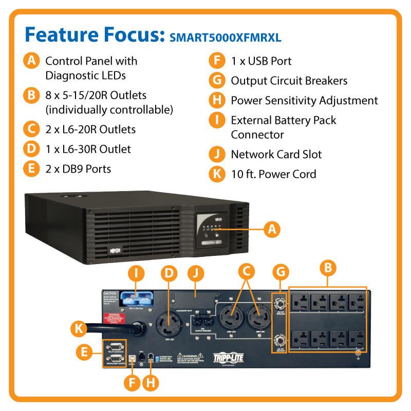 Smartpro 208 120v 5kva 3 75kw Line Interactive Sine Wave