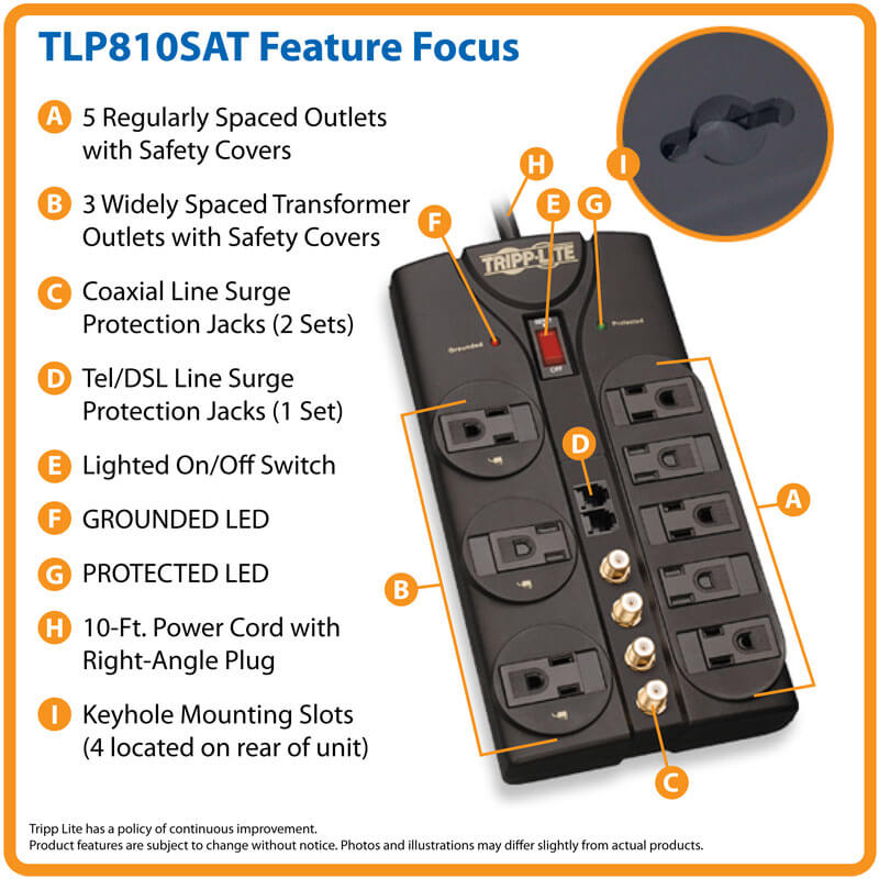 TLP810SAT highlights
