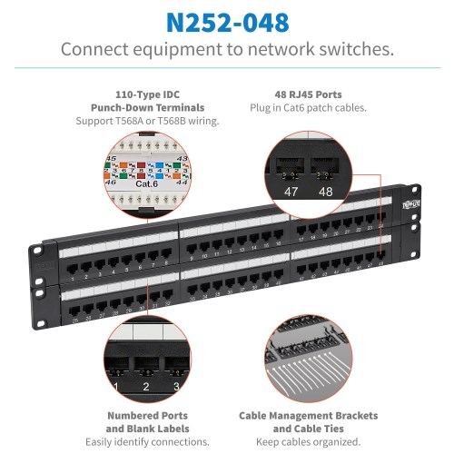 N252-048 other view large image | Network Panels & Jacks