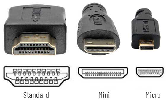 hdmi cable types