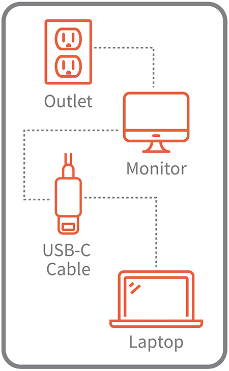 power laptop from monitor usb-c port