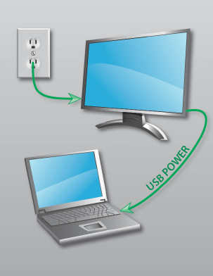 monitor powered by wall outlet powering/charging a laptop while displaying