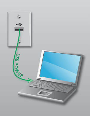 USB port in wall outlet powering/charging a laptop